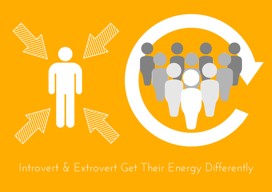 Six Must Read Tips for Introverts and Extroverts in the Work Place